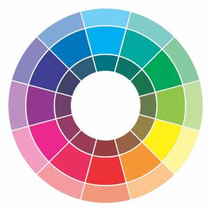 גלגל הצבעים, צבעים חמים וקרים